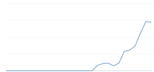 Google-AdSenseに合格するまでの過程