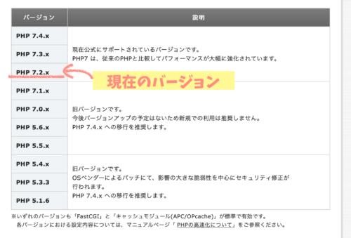 PHPを最新版にするメリット初心者にも出来る簡単な方法エックスサーバー