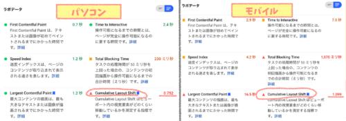 ブログのカルーセル機能PageSpeedInsightsのCLS数値への影響
