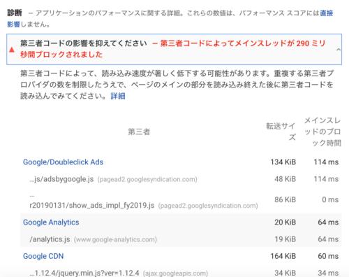 PageSpeedInsightsGoogleアドセンスアナリティクススコア悪化する